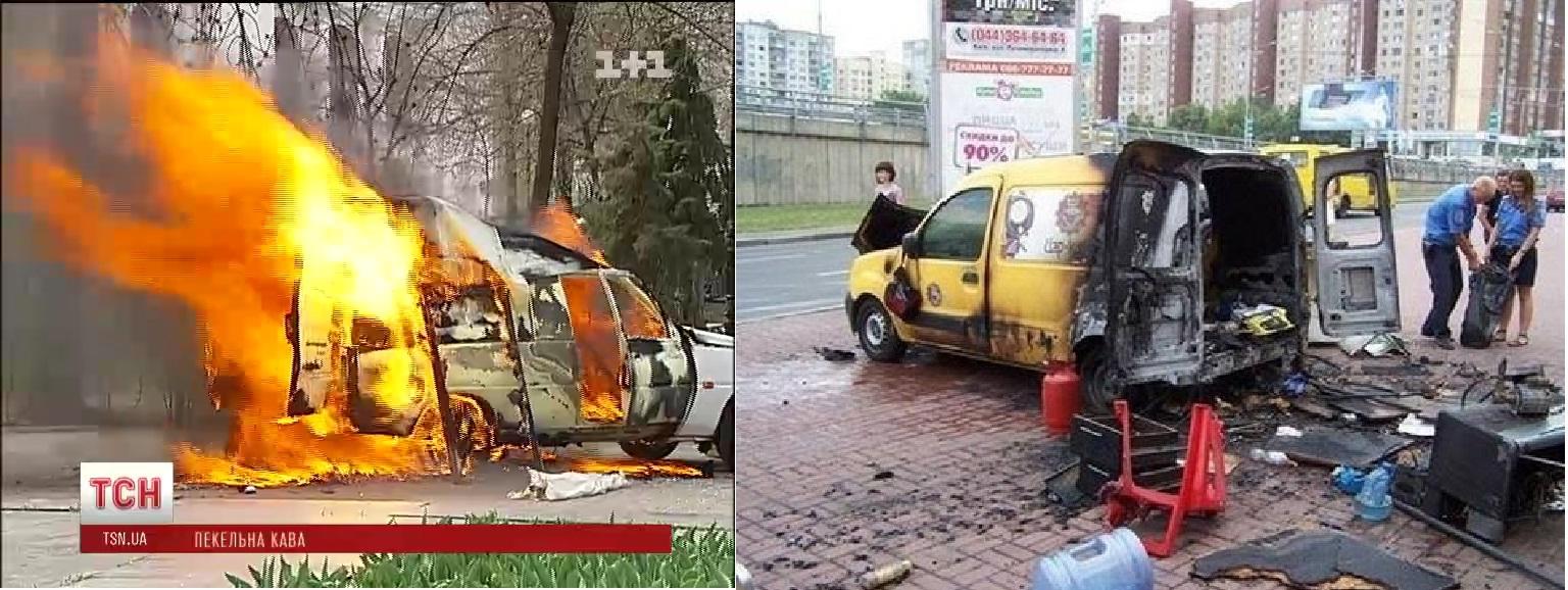 Два резонансні вибухи автокав'ярень у Києві 2013 року