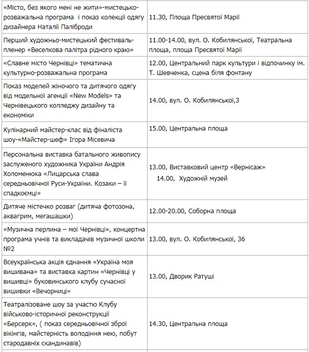 Оприлюднили план заходів до Дня міста у Чернівцях (програма ... a086aab16fca9