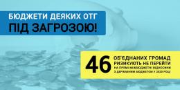 Бюджети двох ОТГ Чернівецької області перебувають під загрозою