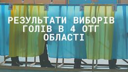 Стали відомі перші результати виборів голів у 4 ОТГ області