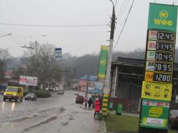 АЗС у Чернівцях