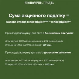 Експерти порахували вартість розмитнення «євроблях»