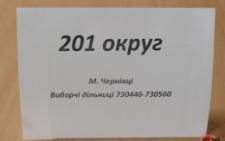 Хто є хто серед кандидатів в народні депутати на 201 окрузі в Чернівцях (+прогноз)
